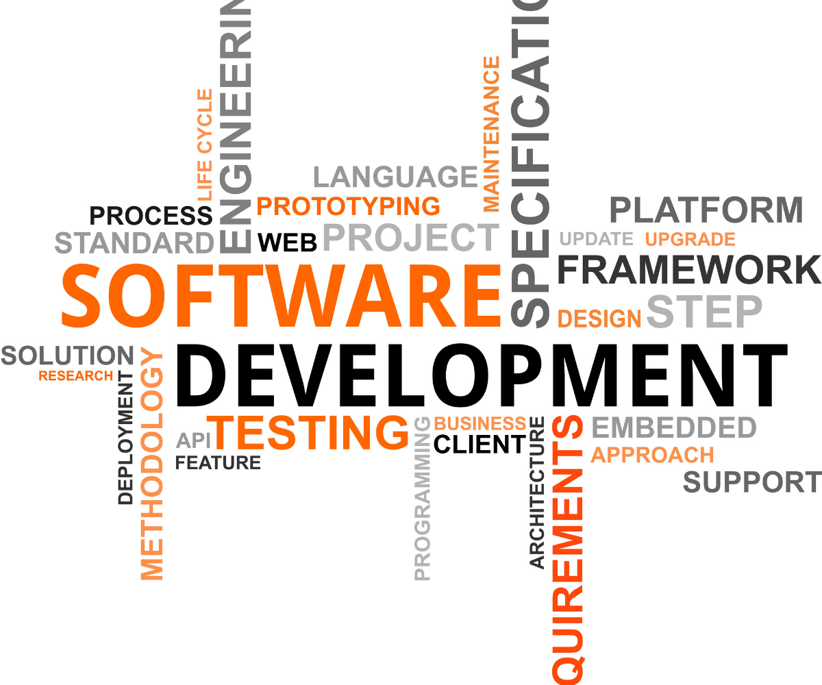 Web Development Software Development Company API WordPress IOS Android Mobile Applications